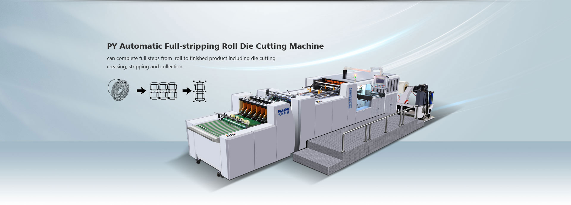 roll die cutting machine